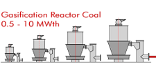 A.H.T. Pyrogas Coal Gasification Reactors Product Range - graphic